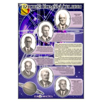 Plansa - Fizicieni romani celebri