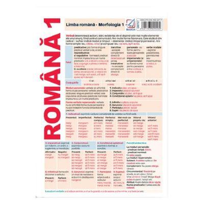 Plansa Romana 1. Limba romana: Morfologia 1